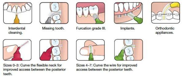 TePe hambavaheharjad Original 8 tk - vali suurus